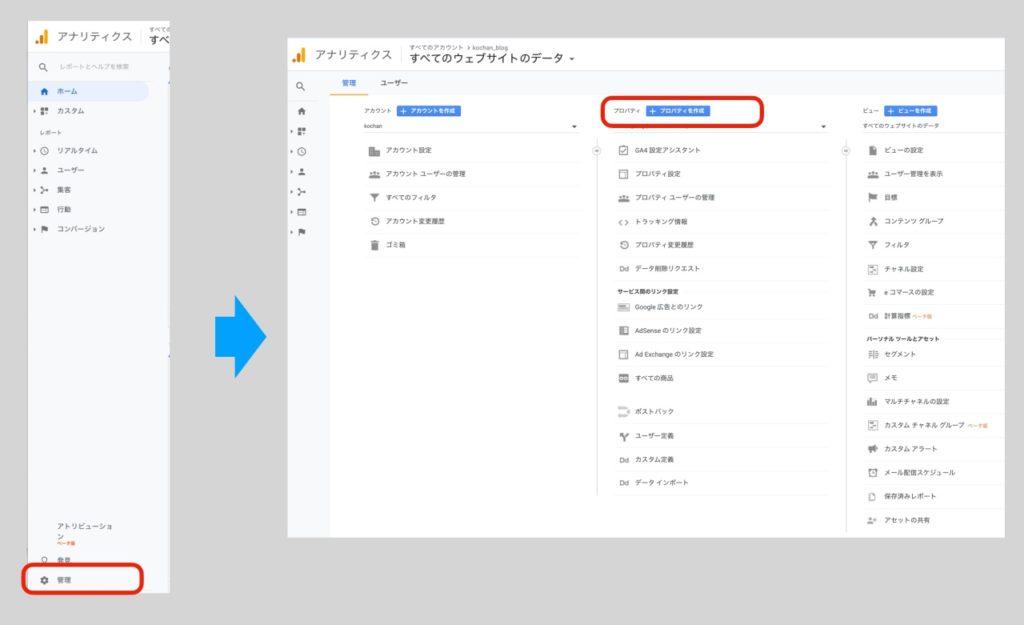 Googleアナリティクスをwordpressで新しいブログサイトに設置後の確認