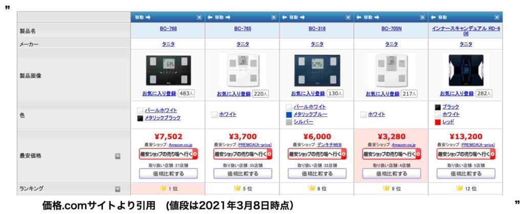 タニタ製体組成計の人気5機種の仕様と値段の違い